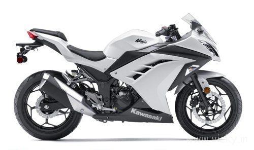 Best Kawasaki Ninja For Beginners